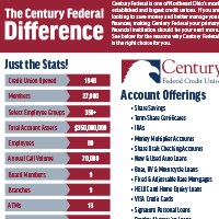 The Century Federal Difference!