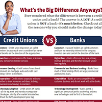 Credit Unions vs Banks Facts short final